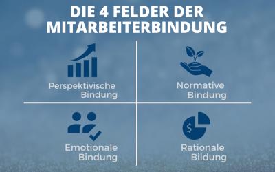 Die vier Felder der Mitarbeiterbindung
